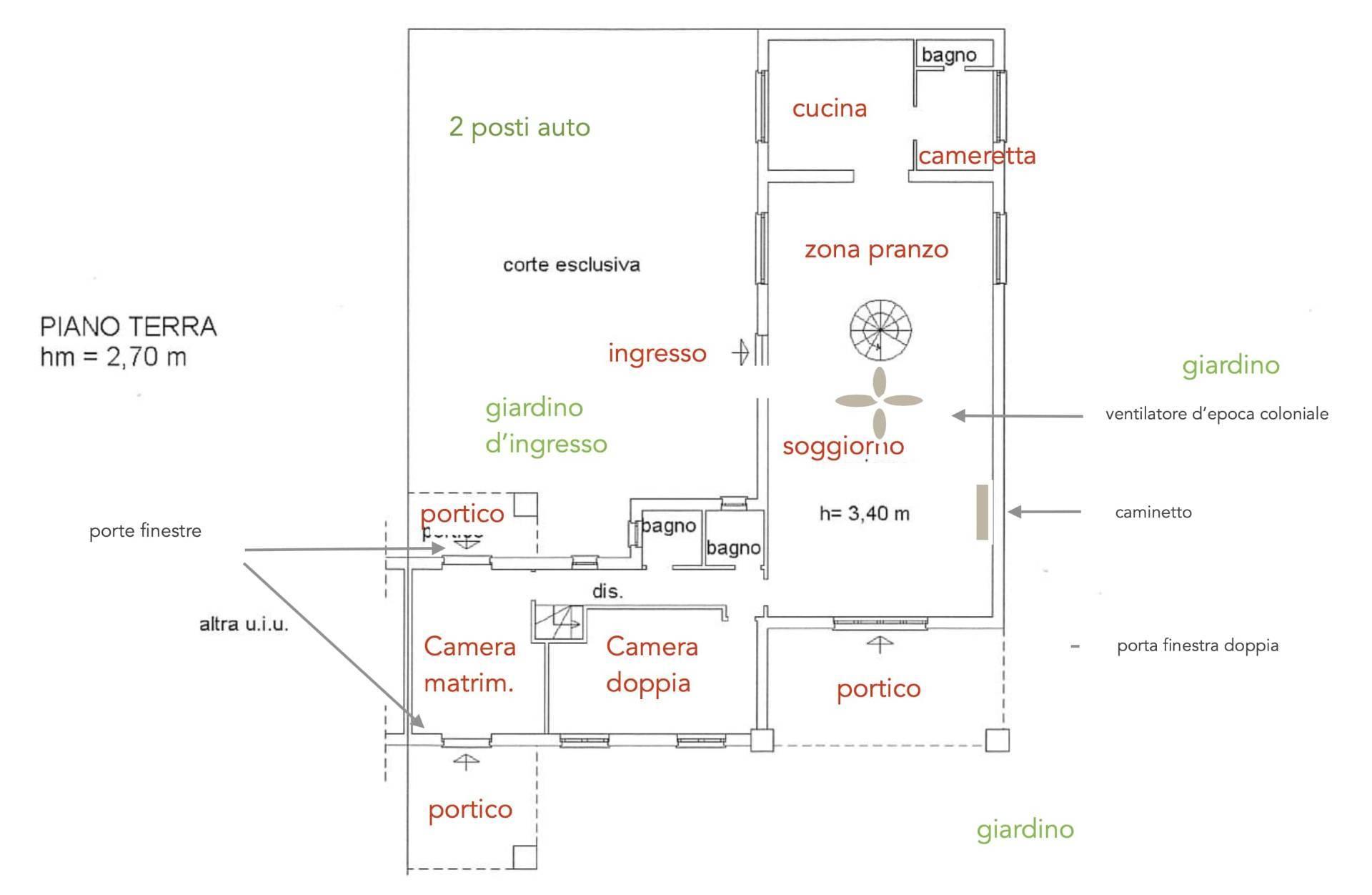 Villa in Vendita a Montalto Di Castro: 5 locali, 231 mq - Foto 20