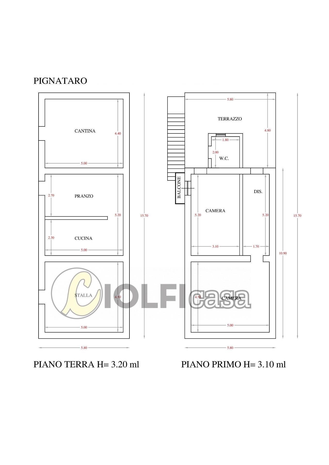 Rustico / Casale in vendita a Pignataro Interamna, 7 locali, zona Località: Ausonia, prezzo € 80.000 | CambioCasa.it